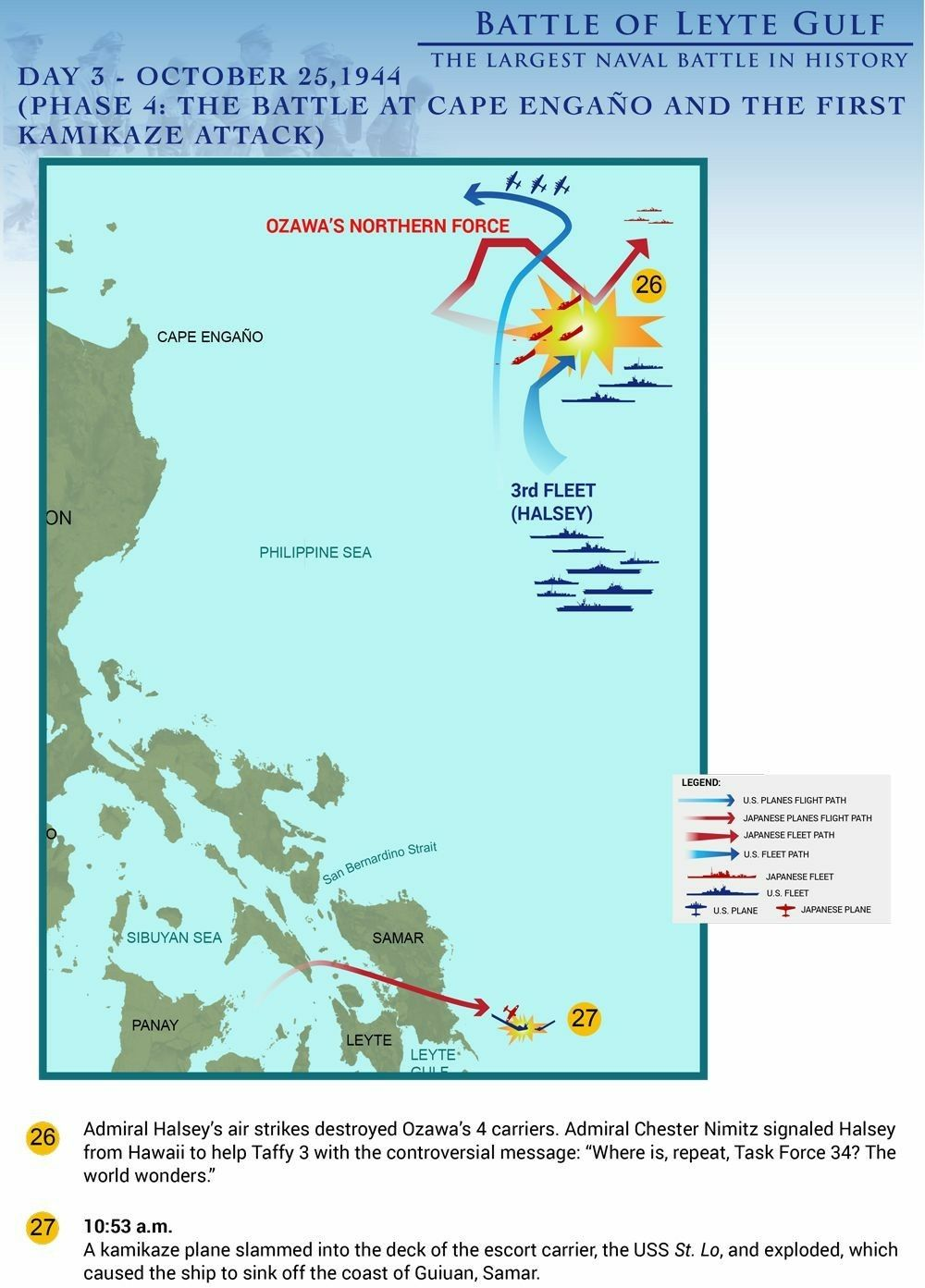 Pin by radialv on Battle and War Diagrams | Leyte, Battle