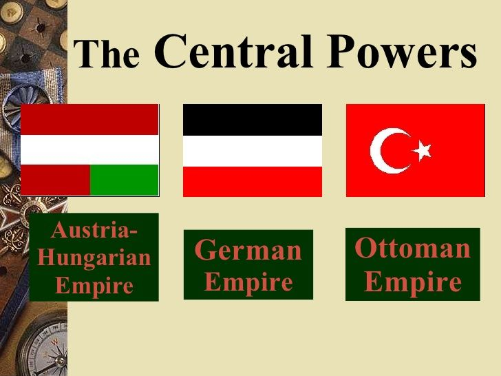 Powers Allied World Powers Central 1914 Map