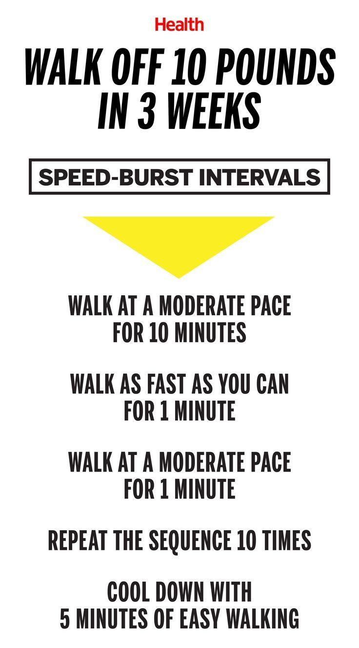 3 Walking Workouts For Weight Loss