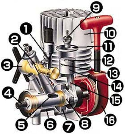 2 stroke engine diagram | Look at a 2 Stroke (2 Cycle) Engine