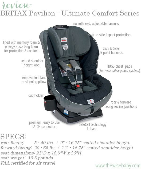 Britax Pavilion Review Features And Specs Baby Gear Essentials