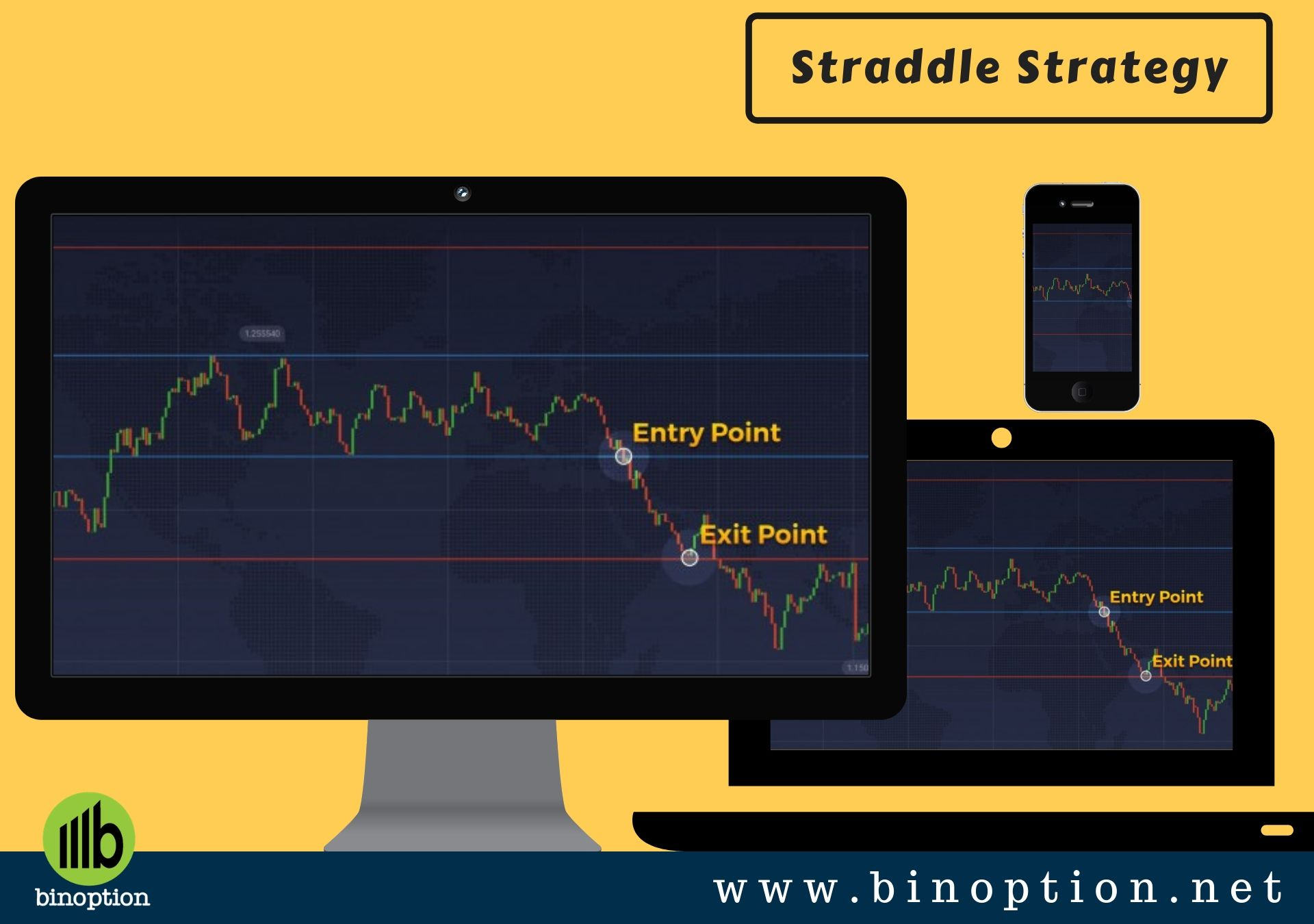 Iq Option Trading Brokers Online Trading Trading Strategies