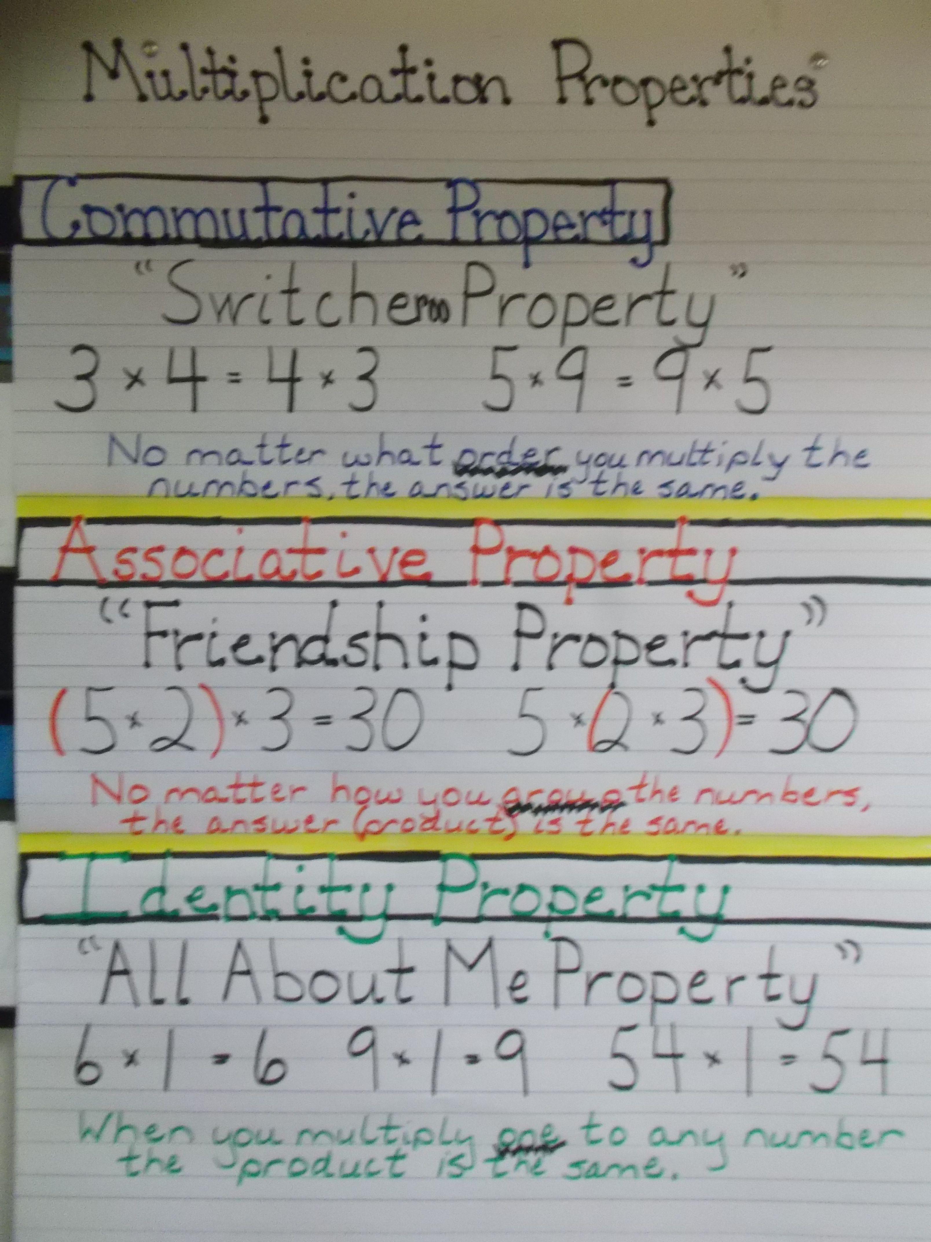 Multiplication Properties Anchor Chart