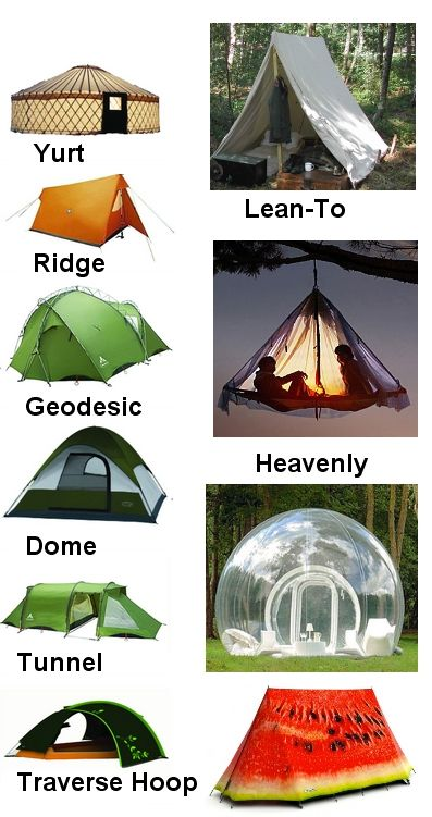 Stop Condensation in Tents  sc 1 st  Pinterest & Stop Condensation in Tents | Tents and Rv