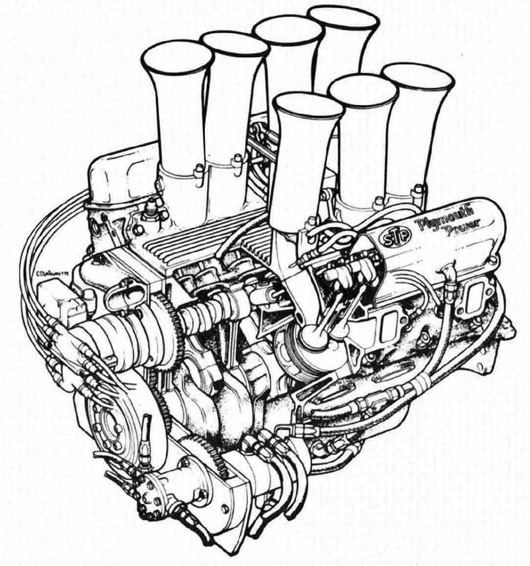 V8 Engine Dynamics