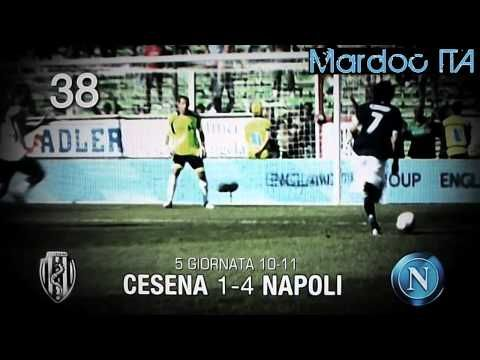 Edinson Cavani Tutti e 100 Goal In serie A Completo HD 720p