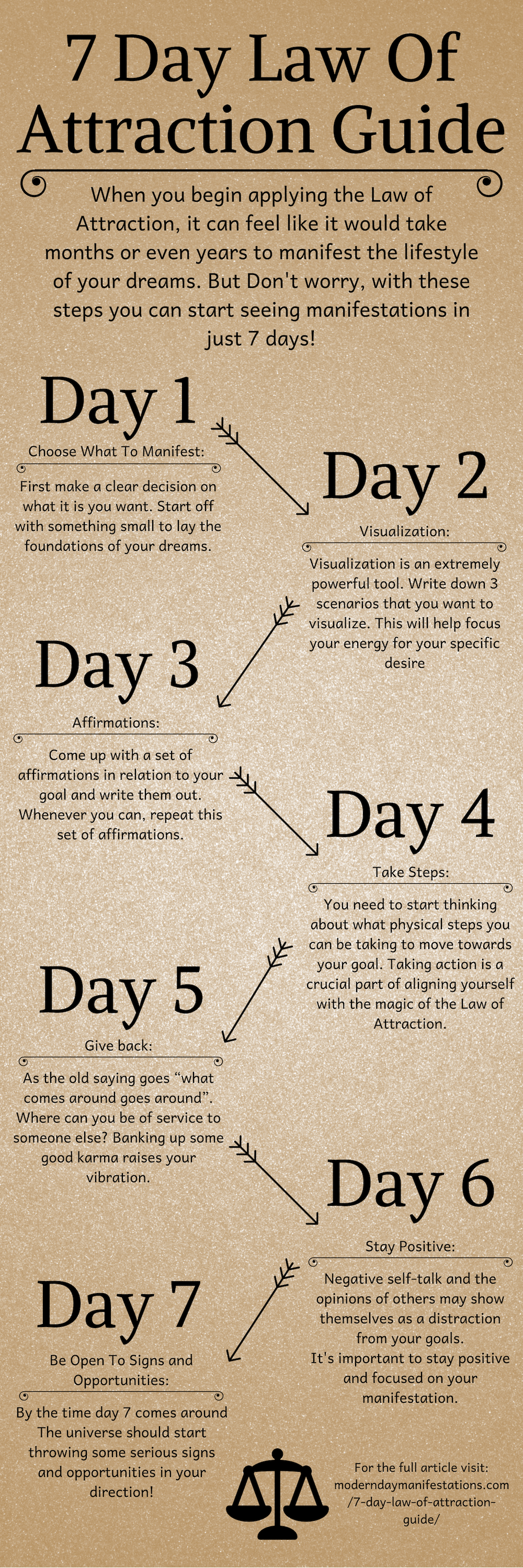 7 Day Law Of Attraction Guide | #SoTheySay | Law of