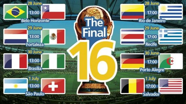 World Cup Round Of 16 Schedule And Venues World Cup 2014 World Cup Fifa World Cup