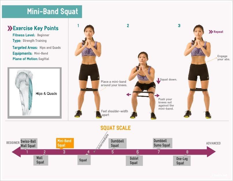 Portable fitness equipment mini band hip and quad