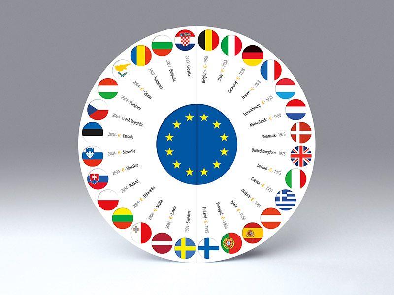 Info-Karte • die 28 Länder der Europäischen Union, die Beitrittsjahre und die 19 Länder der Eurozone • freistehende, runde Falt-Karte für Standardkuverts • cc079.02, englisch, ist auch als deutsche Version erhältlich •  #Europa #Karte #rund #Papier #Dekoration #radial www.centuryo.com