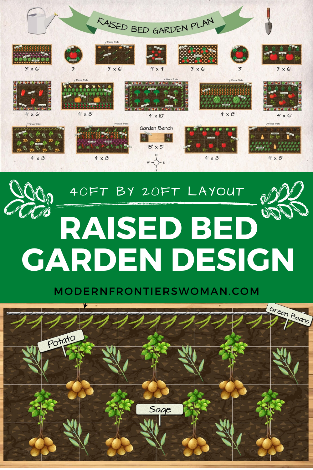 Raised Bed Vegetable Garden Plan | Modern Frontierswoman