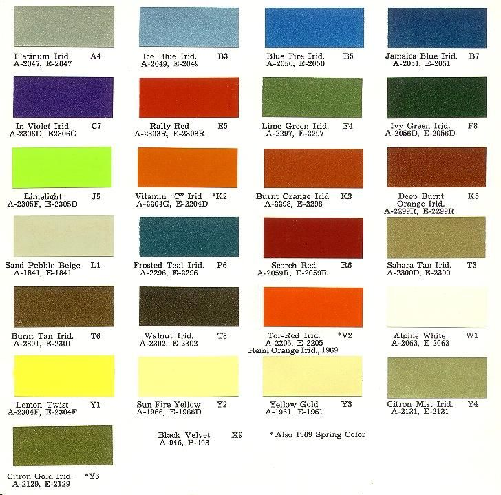 1960 dodge interior | 1960 DODGE Paint Chips Guestbook