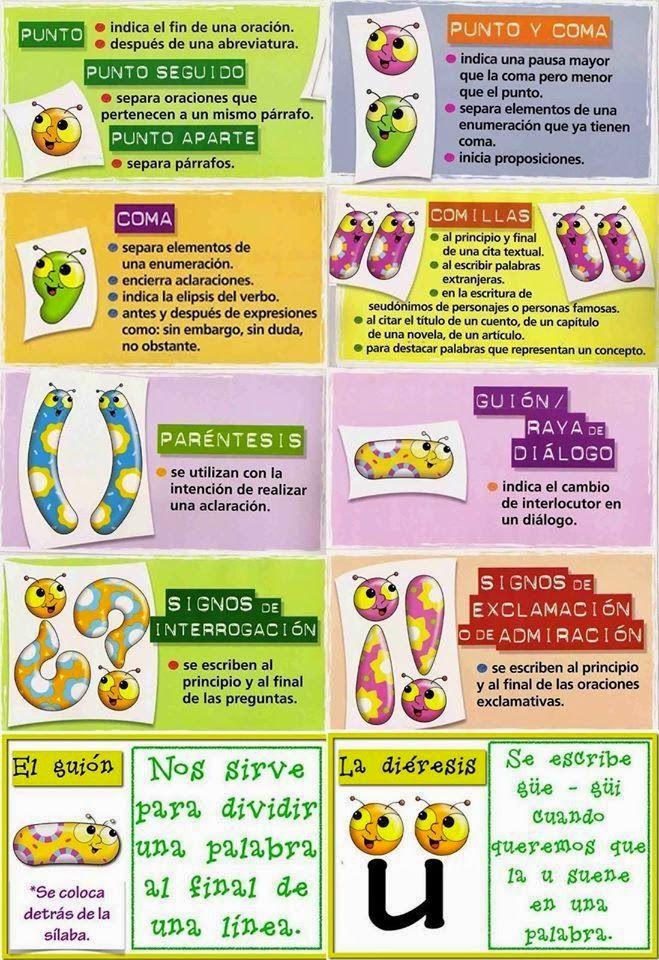 Infografía De Signos De Puntuación Signos De Puntuacion Ortografia Y Puntuacion Ortografía