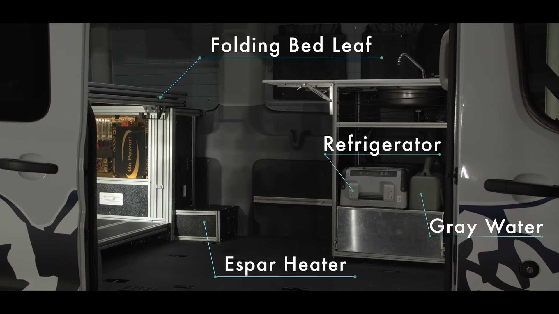 Vandoit S Modular Design Allows You To Plug And Play To