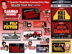"""Un gráfico que intenta explicar el universo de Tarantino """"Hay dos universos separados. Está el universo más real que lo real, y todos los personajes habitan ése. Luego hay otro universo de cine, así que Abierto hasta el Amanecer y Kill Bill tienen lugar en ese universo cinematográfico especial. Básicamente, cuando los personajes de Reservoir Dogs o Pulp Fiction van al cine, ven películas como Kill Bill."""""""