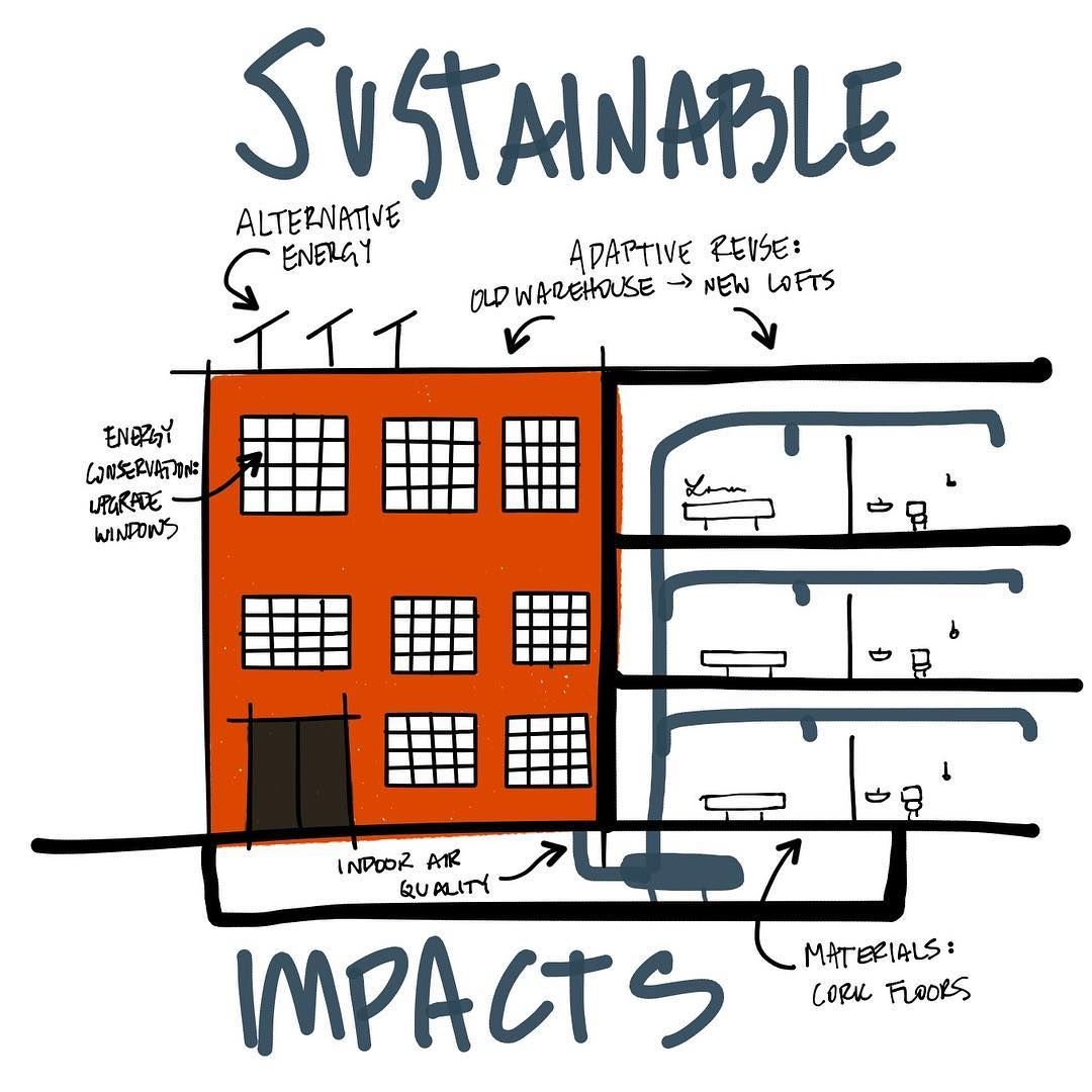 Making sustainable choices can impact materials, energy