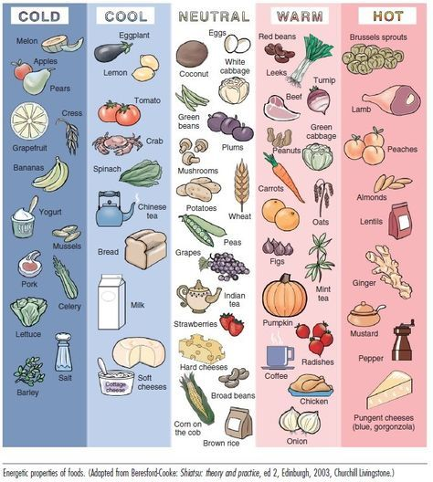5-elements food: Cold/cool/neural/warm/hot