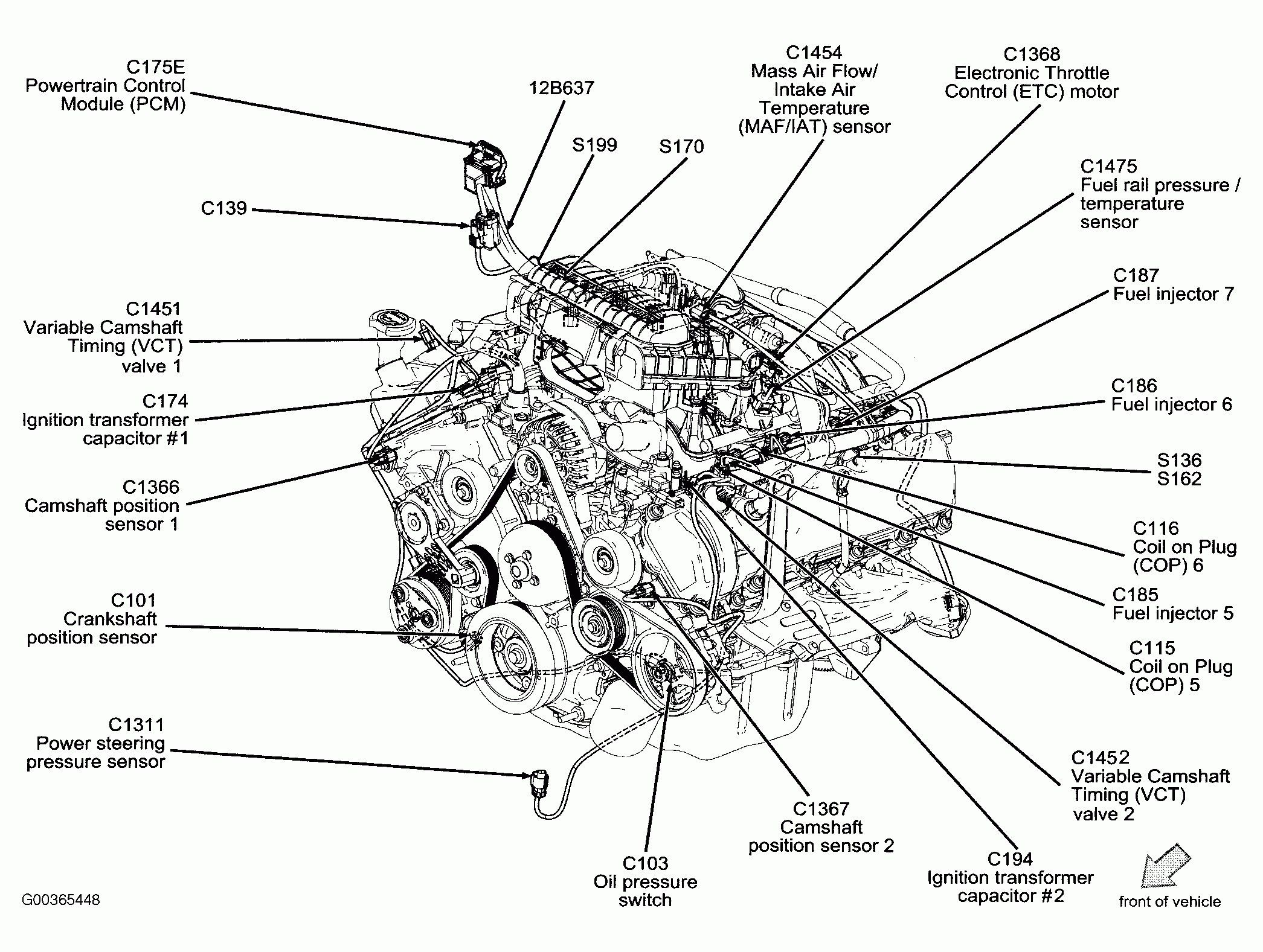 Ford 5 4 Engine Diagram 2 Taurus Ford Diagram
