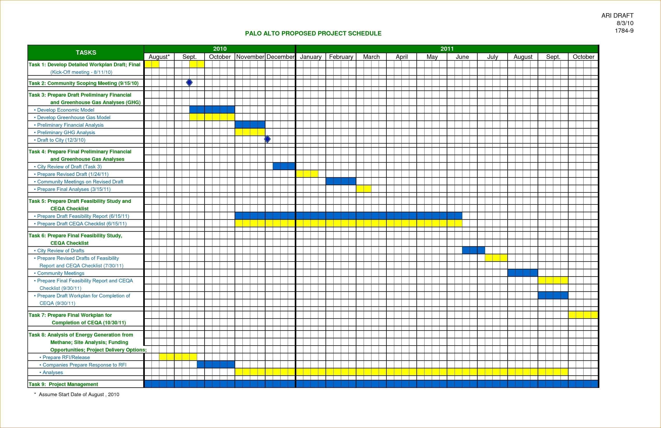 Monthly Employee Schedule Template Excel In 2020 Excel Templates Project Timeline Template Schedule Template