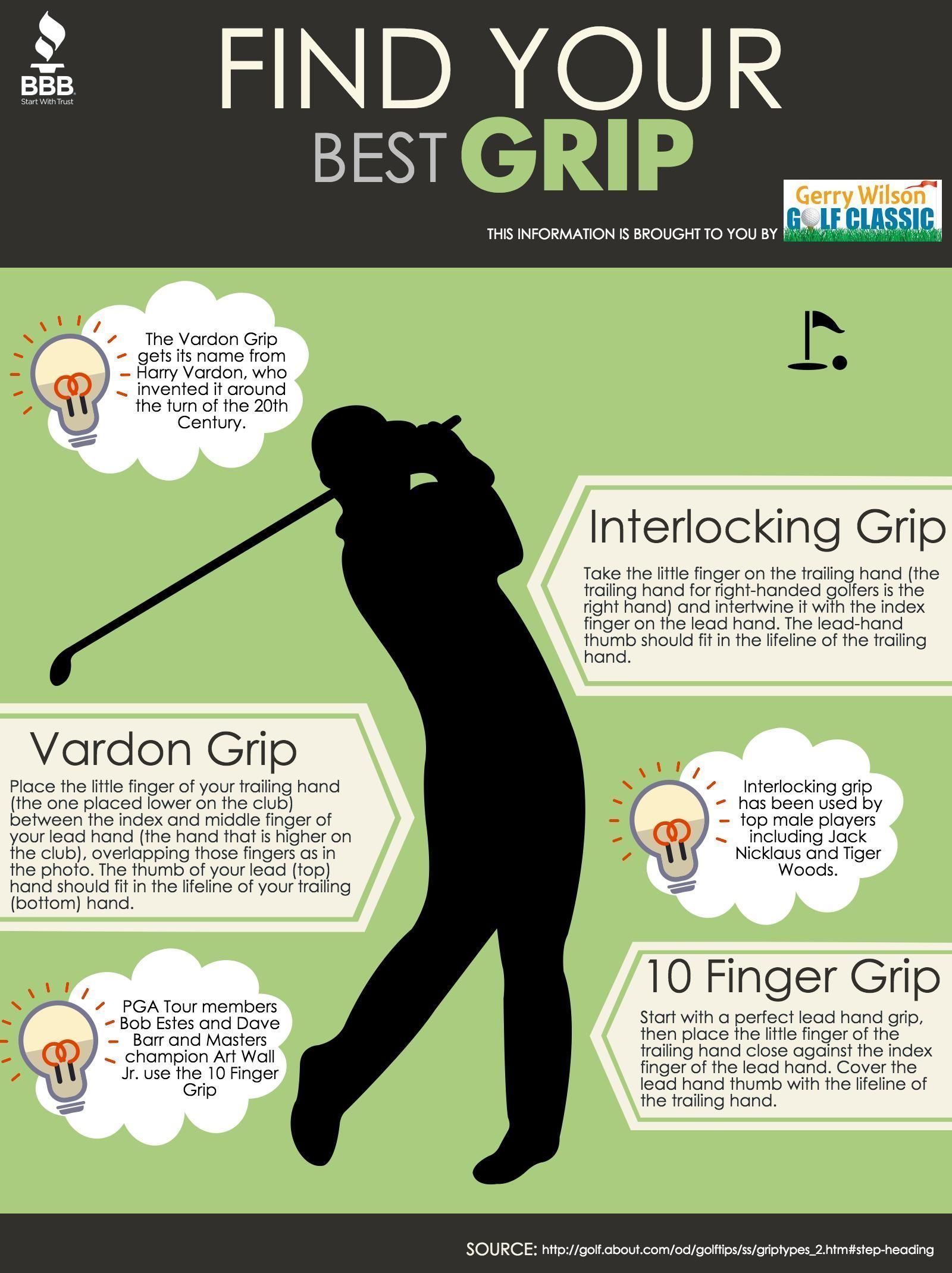 Golf Tips for Golfers Who Want to Make Their Golf Game