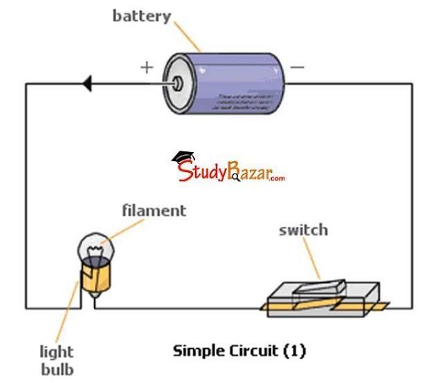 Fantastisch Wechselstrom Induktionsmotor Geschwindigkeitsregelkreis ...
