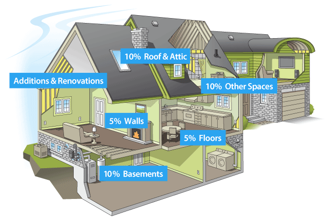 Places where your house leaks air money icynene spray foam places where your house leaks air money icynene spray foam insulation does not contain solutioingenieria Image collections