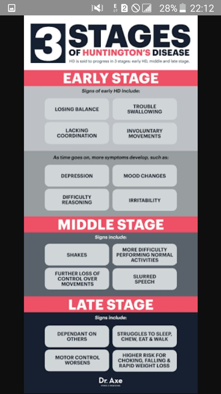 Huntington disease stages | cns | Pinterest