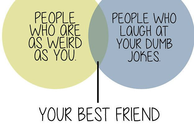 9 Charts That Perfectly Describe Your Relationship With Your BFF