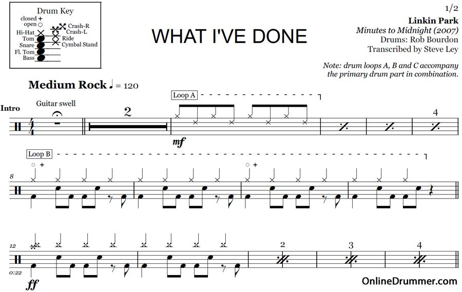 What I Ve Done Linkin Park Drum Sheet Music Razvlecheniya