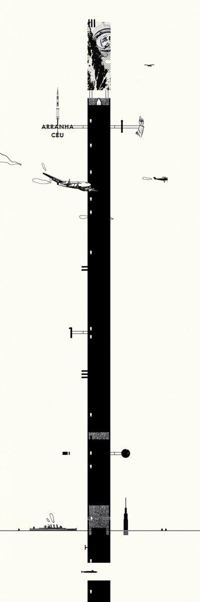 f54c1122785aac6974b8db9f022b624a.jpg 400×1,199 pixels
