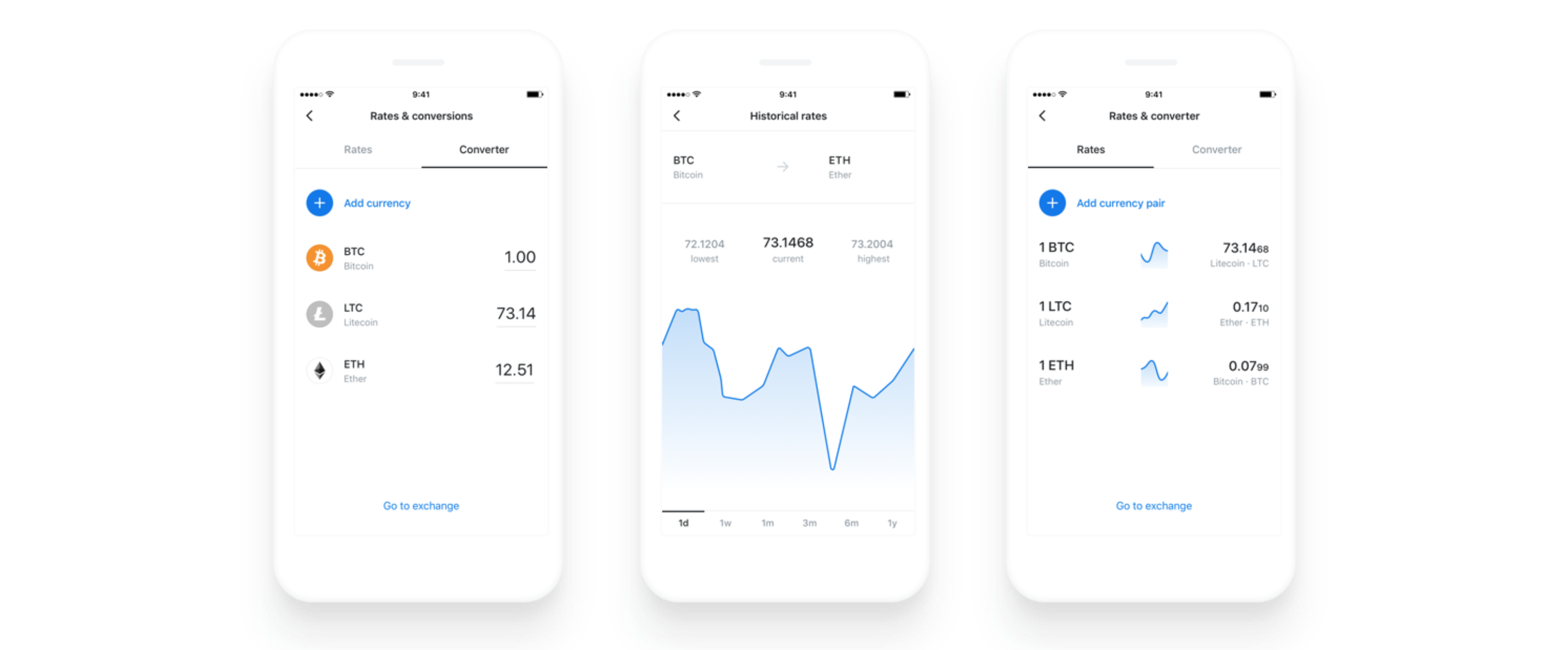 Image Result For Revolut Crypto App Virtual Card Travel