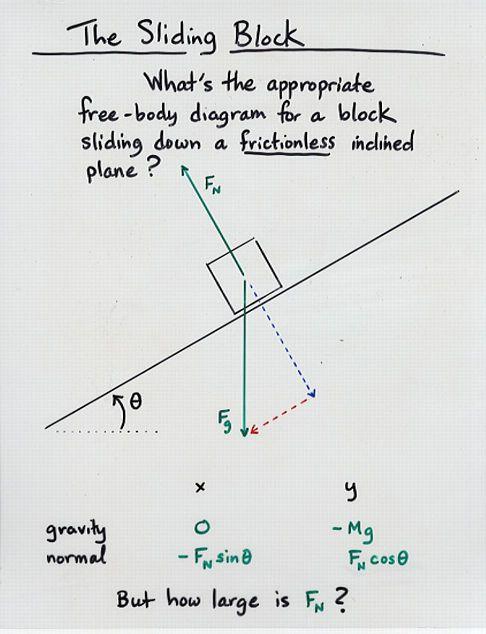 Pin On Physics Class