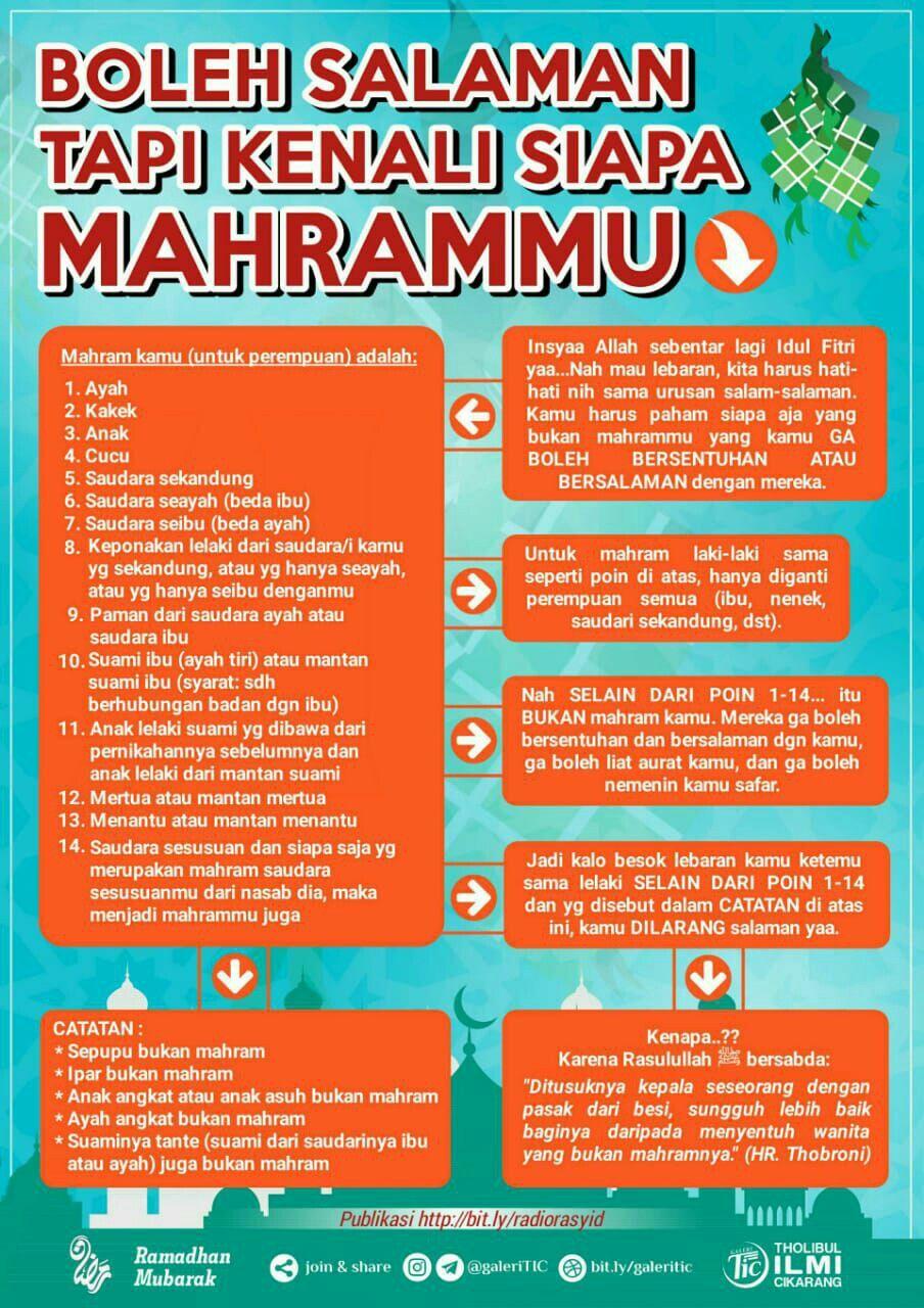 Pin By Sue Iyla On Islam Info Learn Islam Muslim Quotes