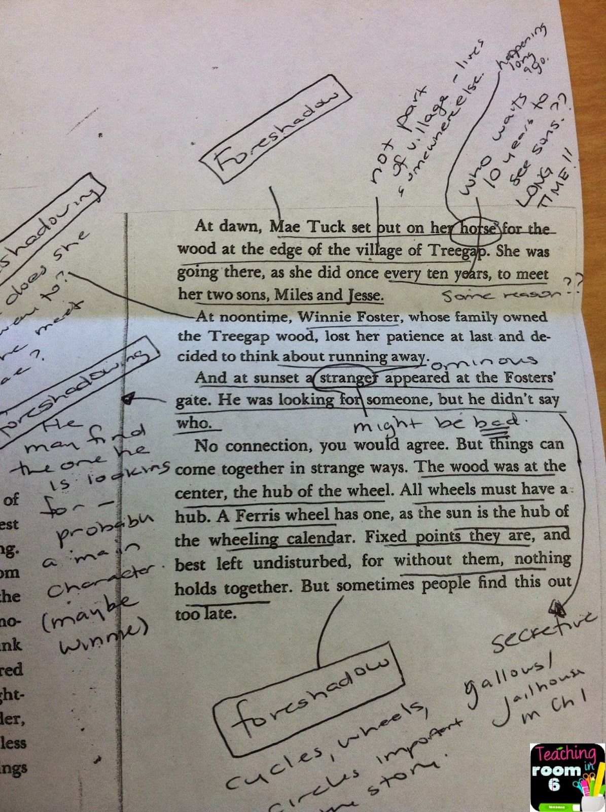 hight resolution of Annotating a text to show evidence of foreshadowing   Tuck everlasting