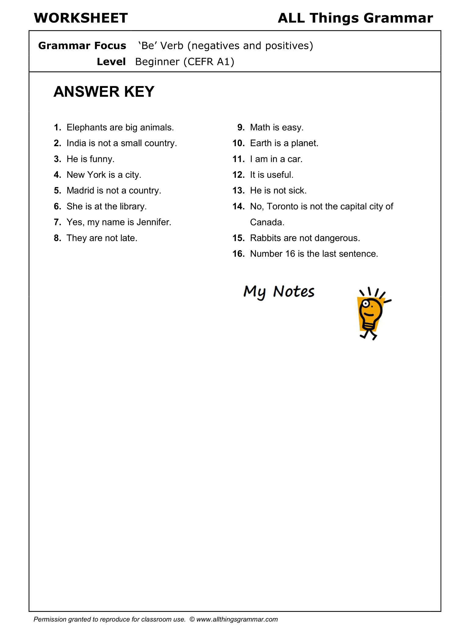 English Grammar Worksheet Be Verb Negatives And