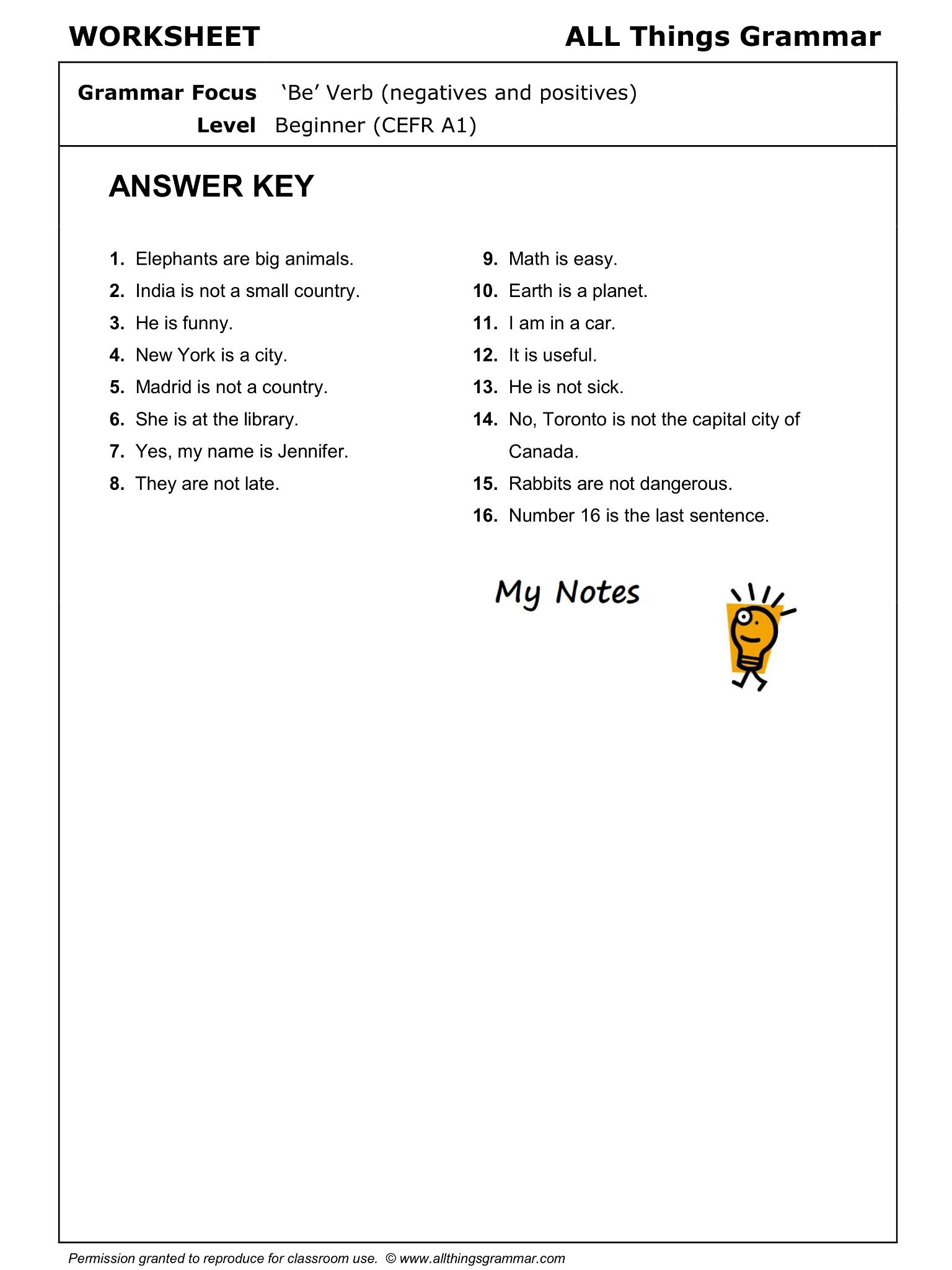 English Grammar Worksheet Be Verb Negatives And