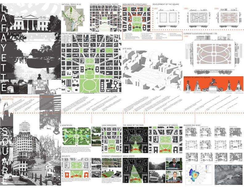 Key topics in urban planning