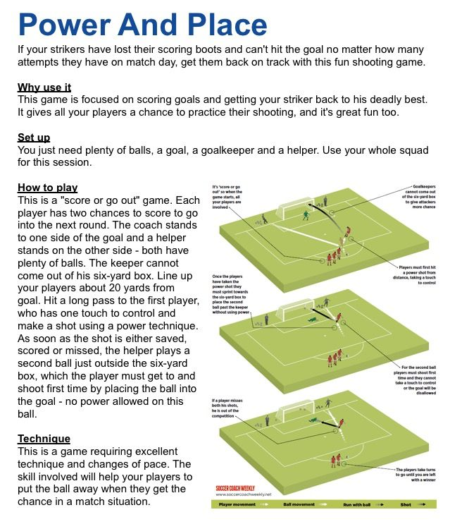 Power and Pace SoccerCoachWeekly soccer drills Pinterest - program proposal template
