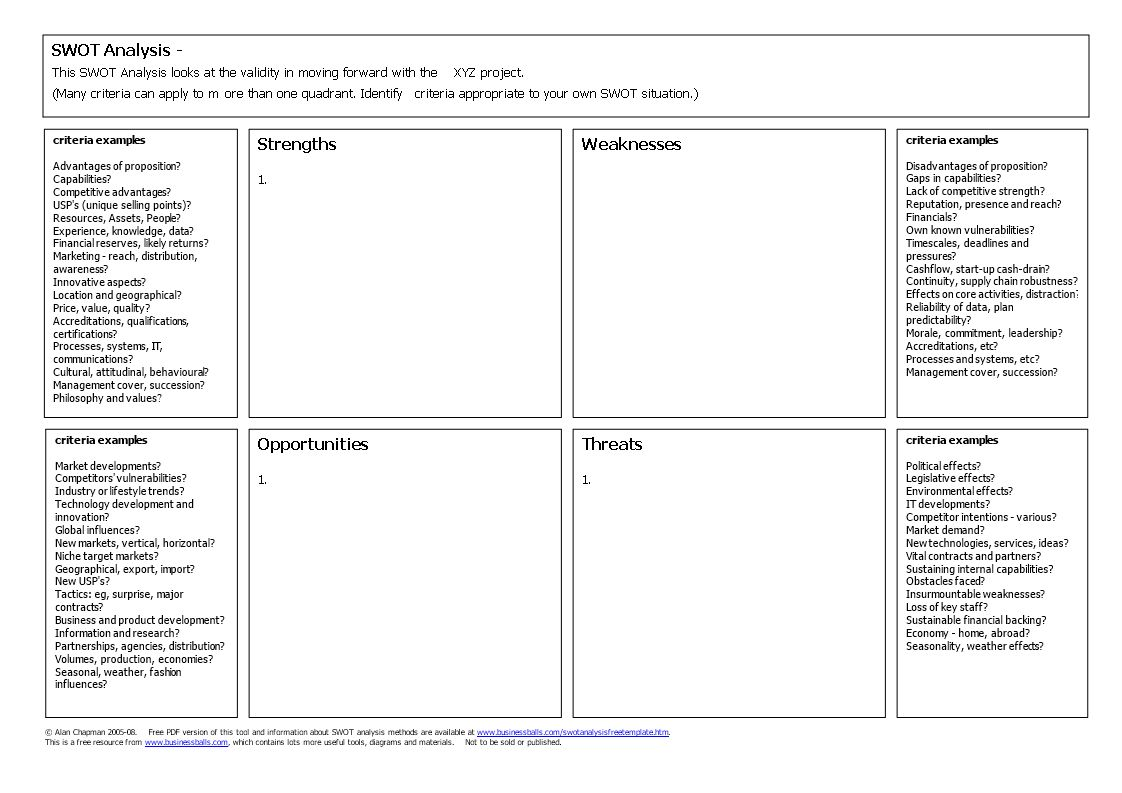 Blank Swot Analysis Word Templates At With Regard To Swot Template For Word Best Sample Template Swot Analysis Word Template Swot Analysis Template Swot analysis template microsoft word