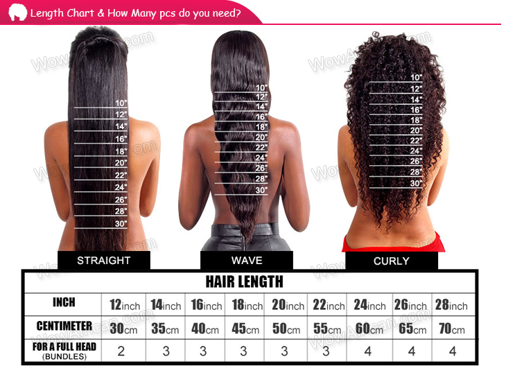 Length Chart How Many Bundles For A Whole Head Hair I Do