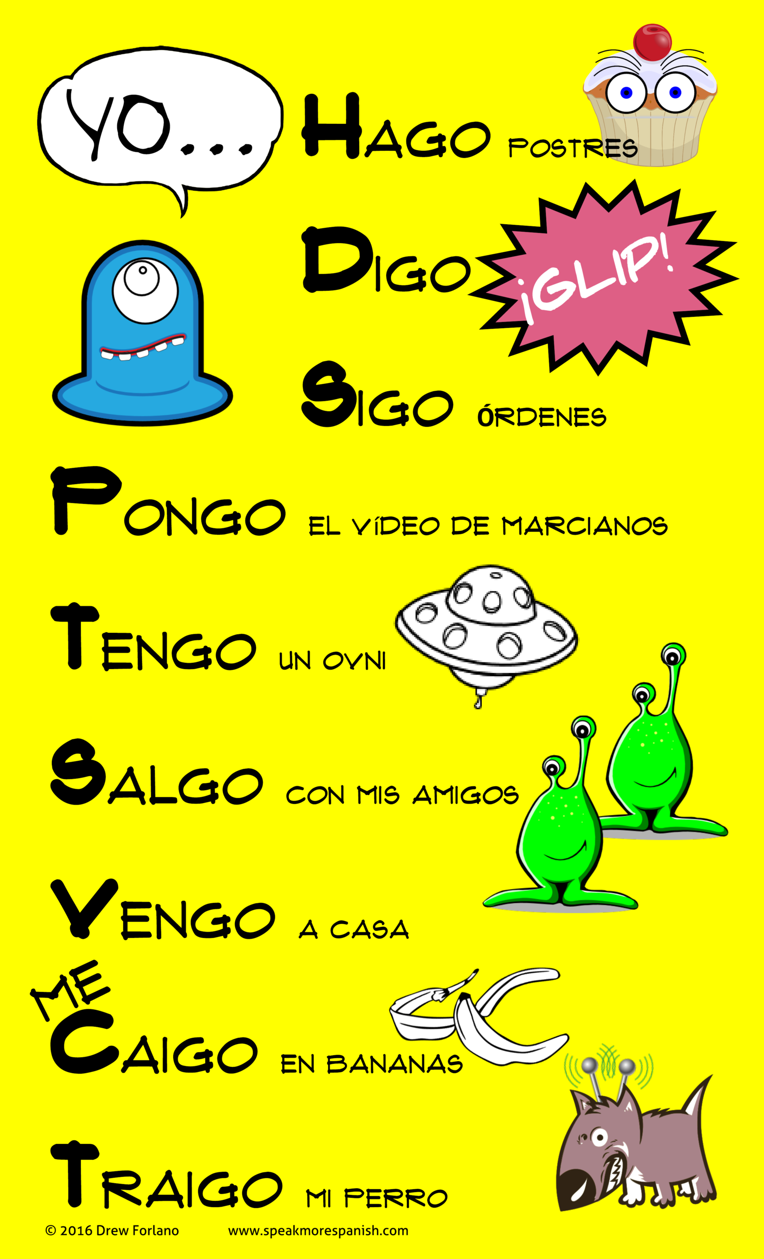 Free Poster From Speak More Spanish See Our Teachers Pay