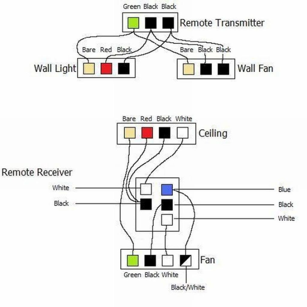 Ceiling Fan And Light Switch Wiring Diagram | Hunter ceiling fans, Ceiling  fan wiring, Ceiling fan switchPinterest