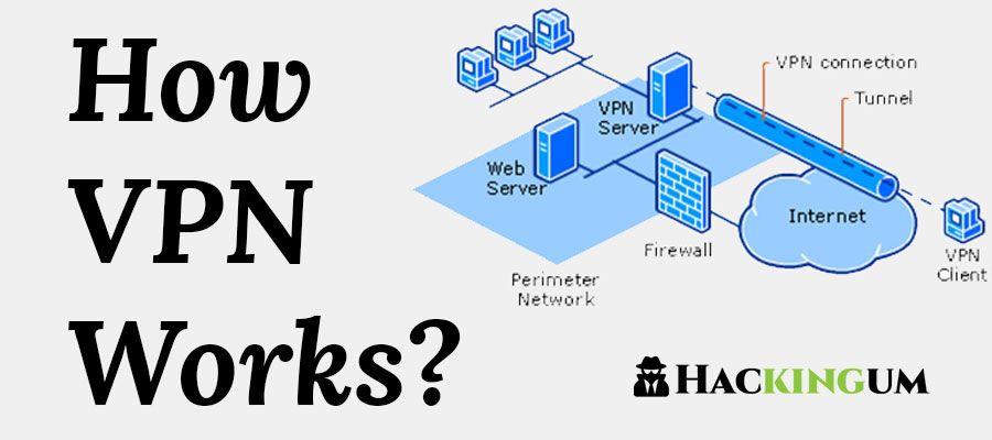 a476acaba8eac6fd61077359af1ef2c7 - What Is Vpn And How It Works