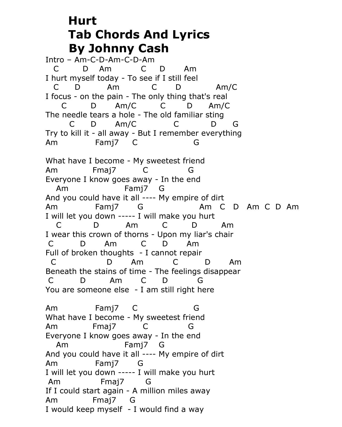 johnny cash hurt sheet music