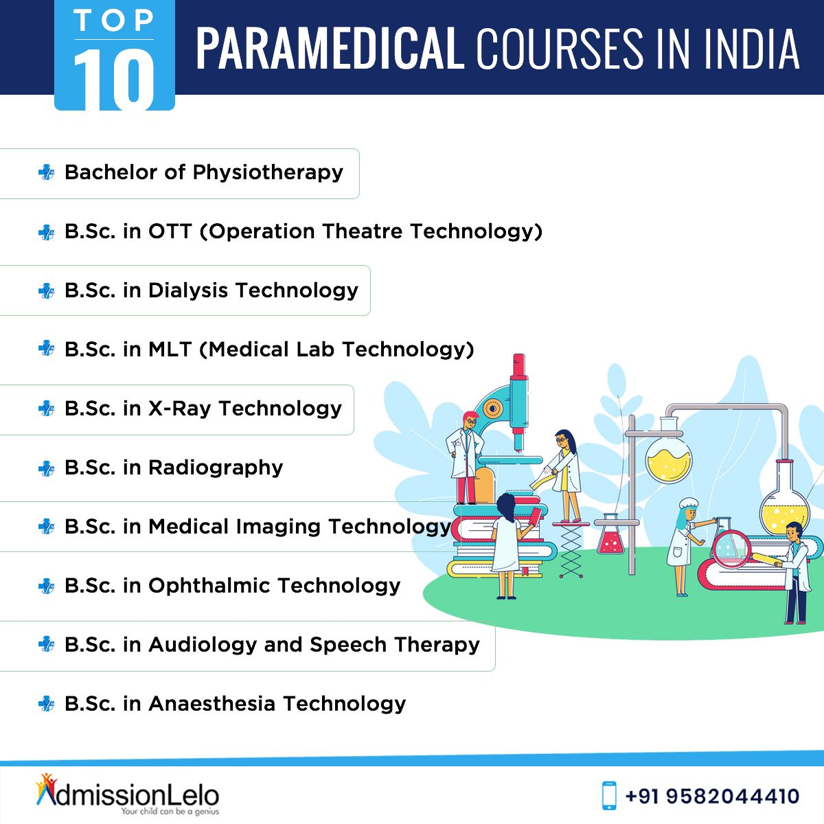 Paramedical Courses Admissionlelo Paramedical Courses Medical Imaging Technology Bachelor Of Physiotherapy