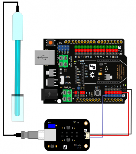 Ph Meter Sku Sen0161 Robot Wiki Plant In City Pinterest