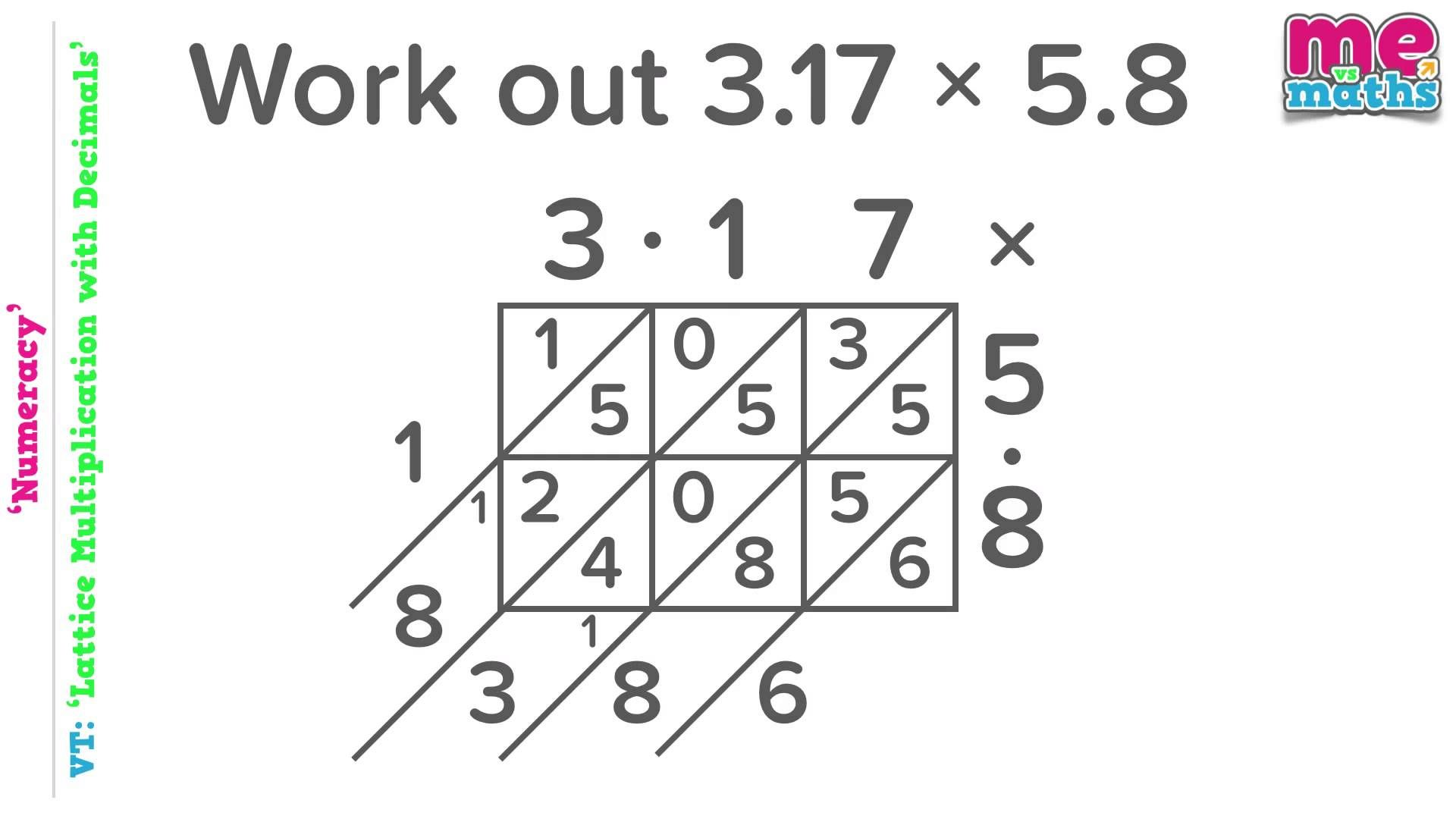 Lattice Chinese Multiplication With Decimals