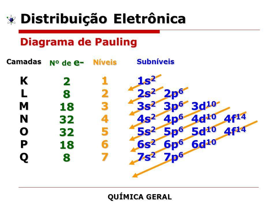 diagrama de Pauling | Estudos | Pinterest | Química, Biología y Escuela