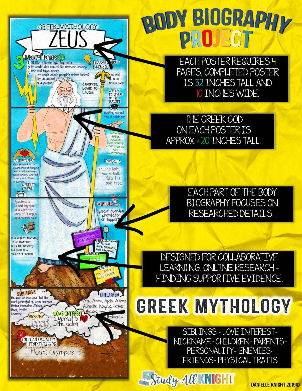 Greek Gods Greek Mythology Body Biography For Print And