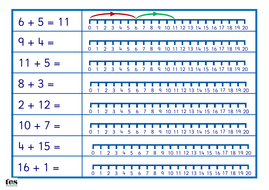 Addition On A Number Line To 20 Number Line Line Math Subtraction